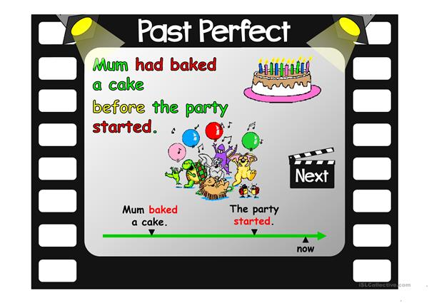 Past Perfect - grammar guide & practice