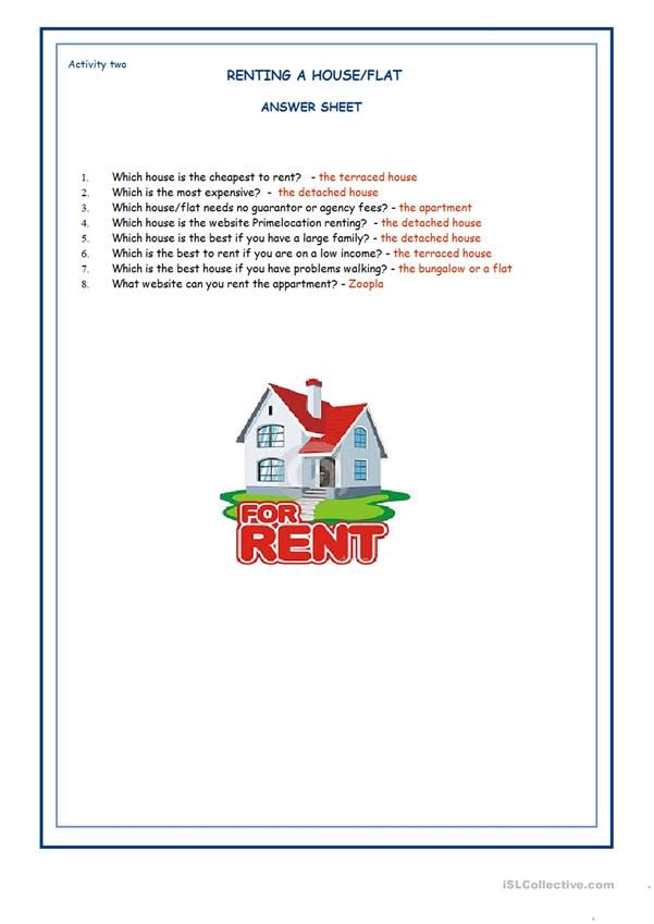 RENTING A HOUSE/FLAT