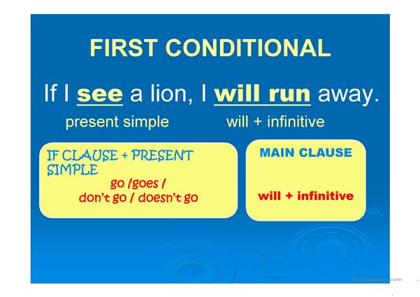 THE FIRST AND THE SECOND CONDITIONAL EXPLANATION