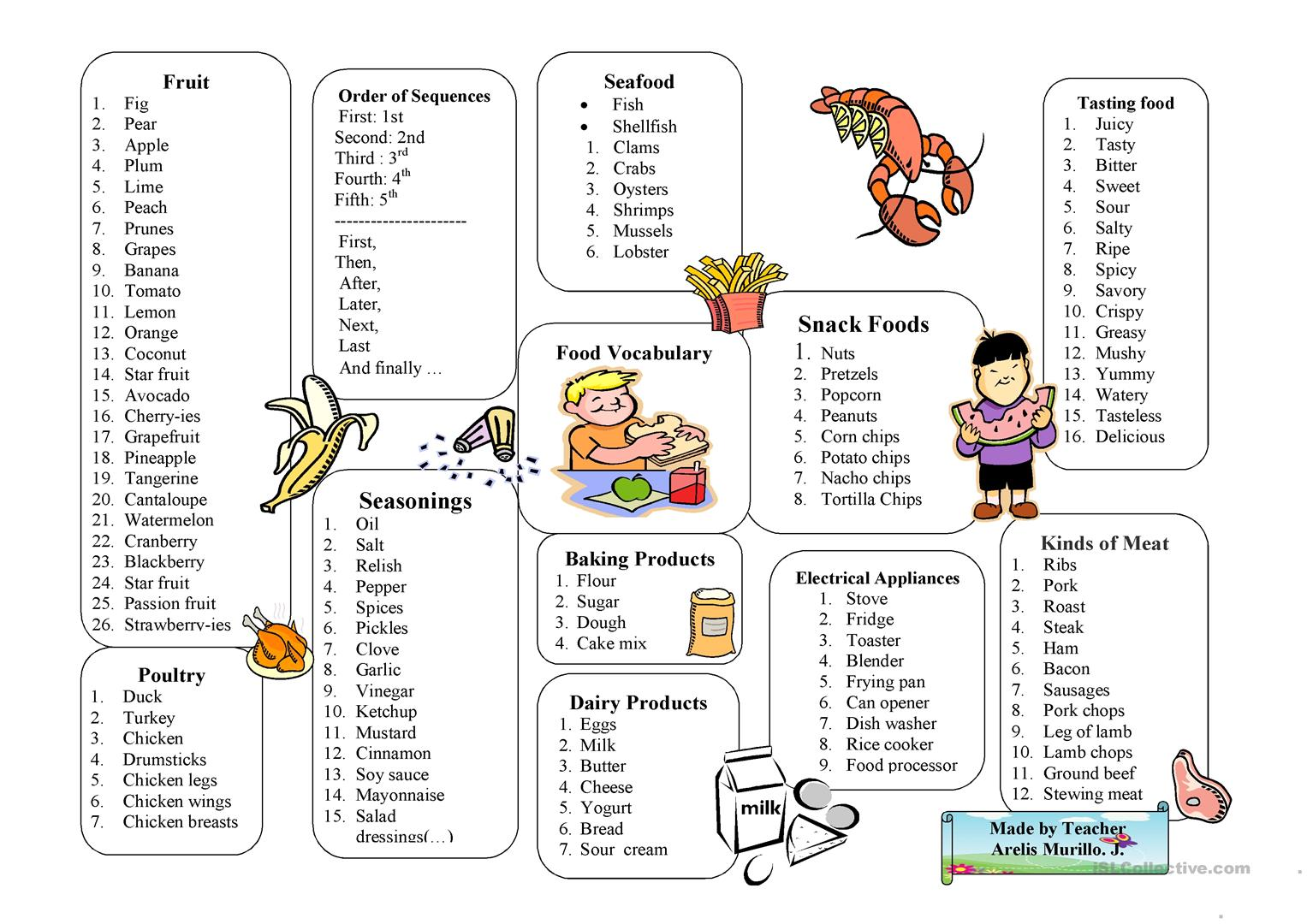 Food vocabulary food for Translate fish to spanish