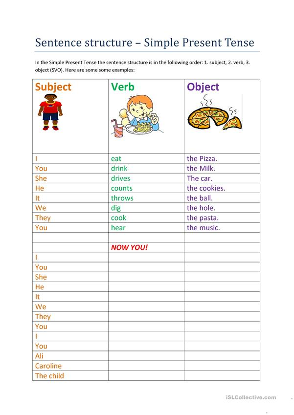 present simple - sentence structure, questions and answers