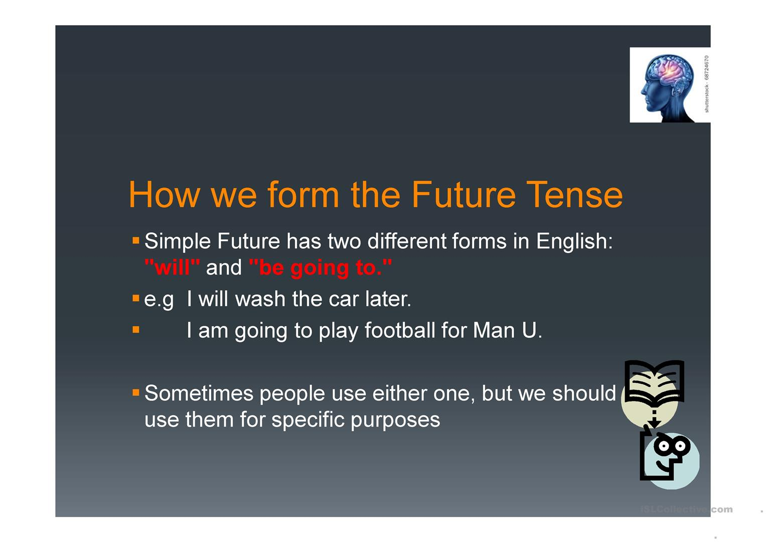 future tense of should