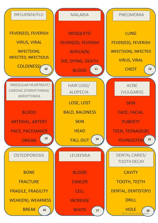 18 Taboo Cards on Diseases and Disorders (2 pages)
