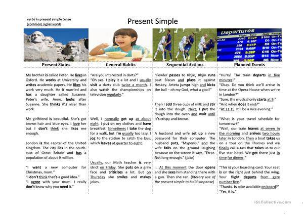Present Simple - Theory Sheet