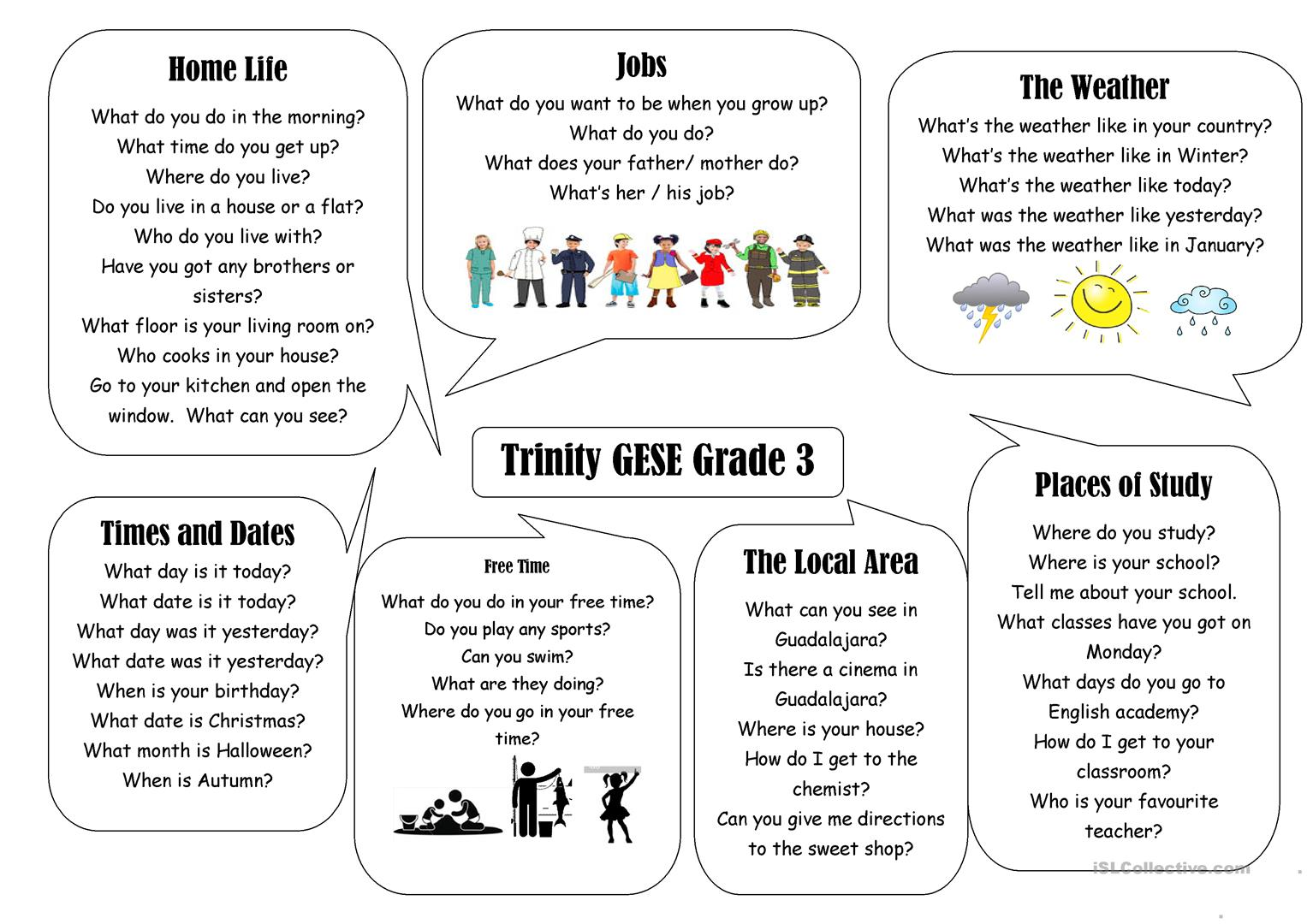 - 1 Page Summary For Trinity Grade 3 - English ESL Worksheets For