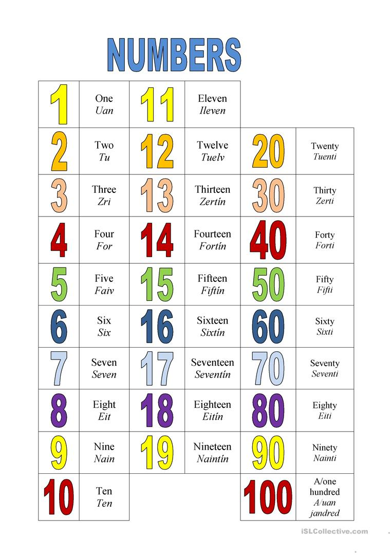Numbers - English ESL Worksheets for distance learning and