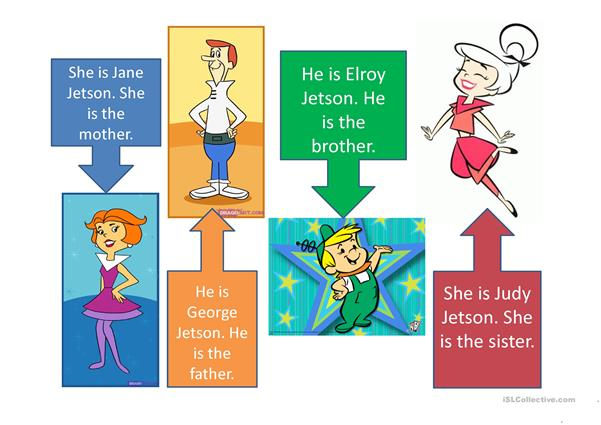 The Jetson family