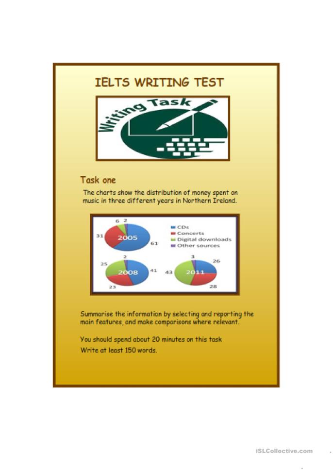 writing sheets for ielts Ielts writing ielts is a multi-level exam you get a score between 1 and 9 for each section.