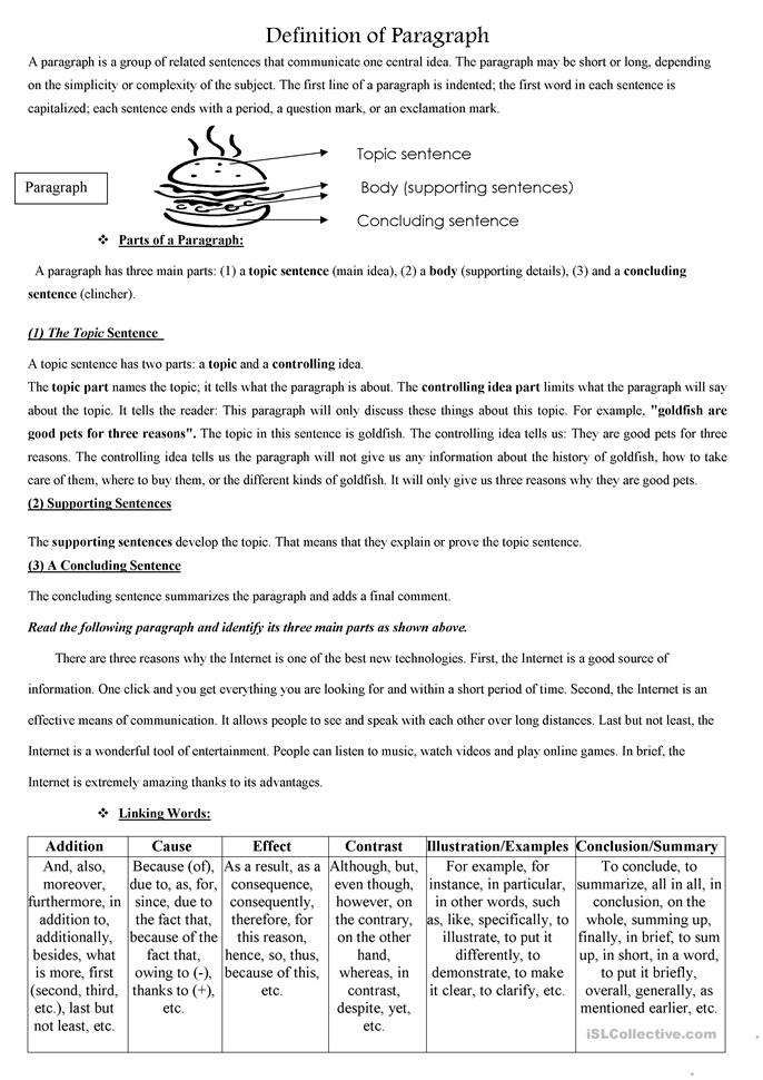 Essay writing exercises esl
