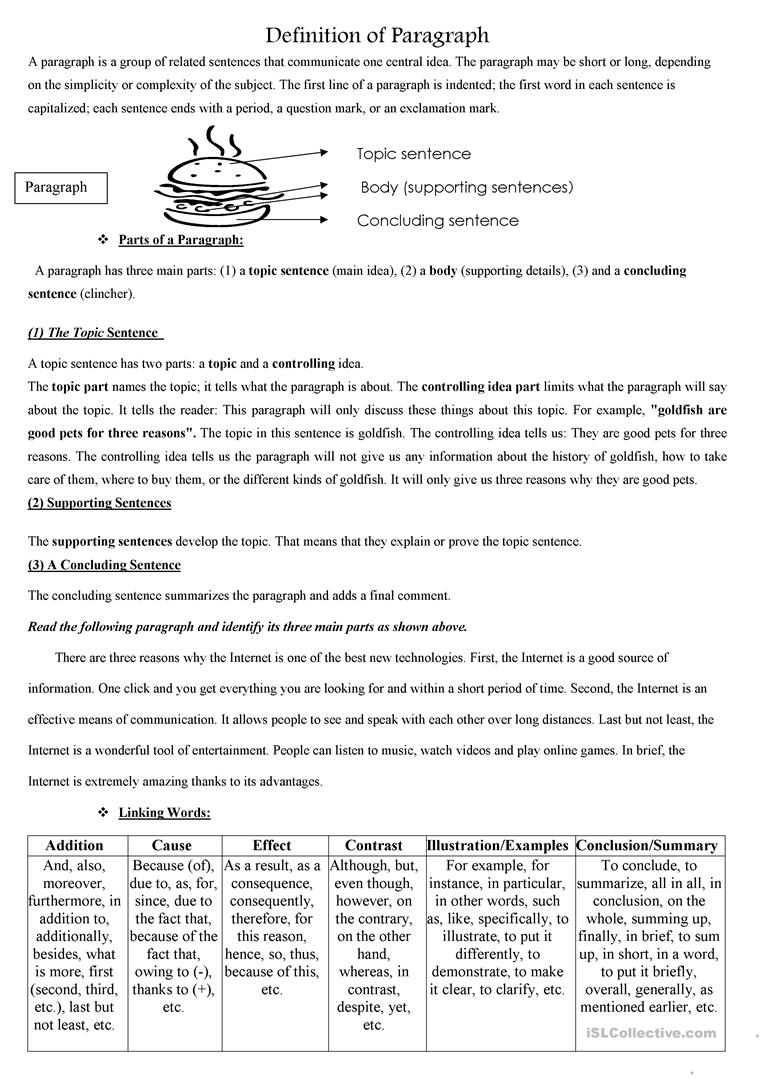 how to write a paragraph worksheet free esl printable worksheets made by teachers. Black Bedroom Furniture Sets. Home Design Ideas