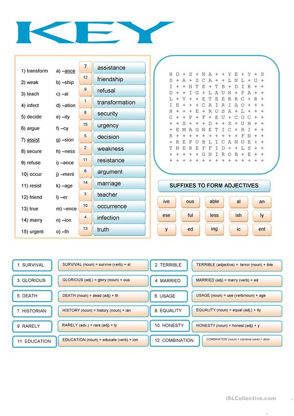 WORD FORMATION - suffixes
