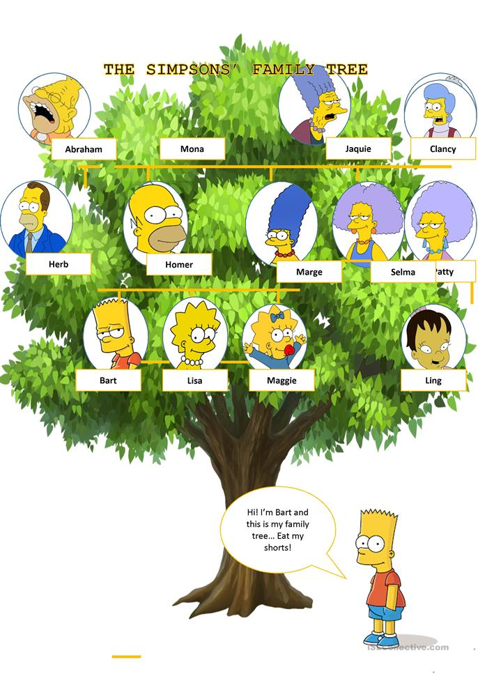 FAMILY TREES worksheet - Free ESL printable worksheets ...