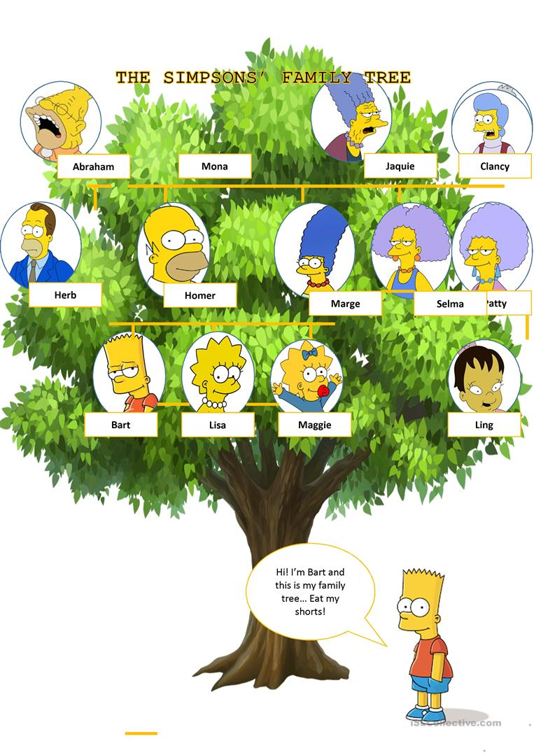 family tree Simpsons