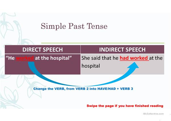 Direct and Indirect speech explanation and practice