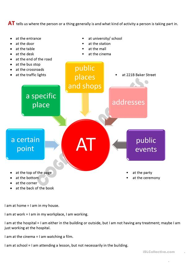 Prepositions of place and location AT