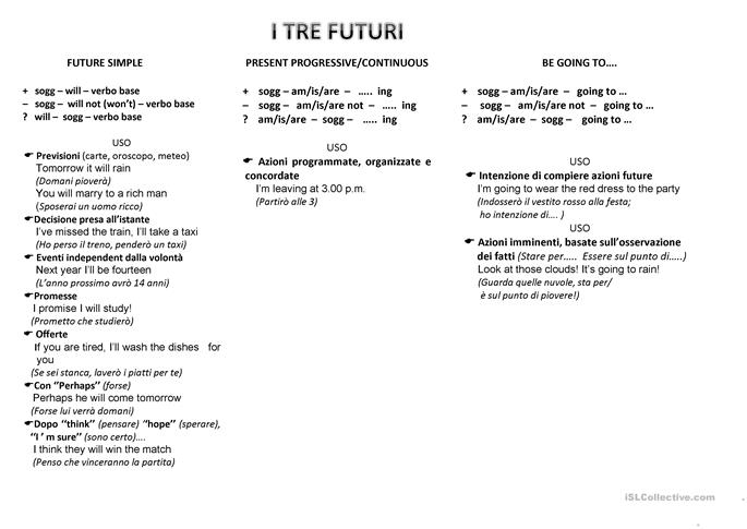Printables Italian Worksheets 10 free esl italian worksheets future tenses for students