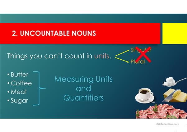 Countable, Uncountable, Measuring Units and Quantifiers.