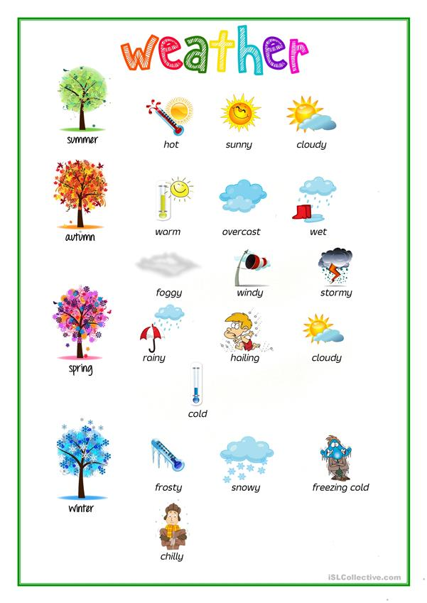 Weather - Picture Dictionary