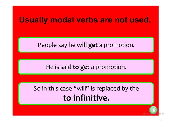 PASSIVE VOICE - it is said.../he is said to be...