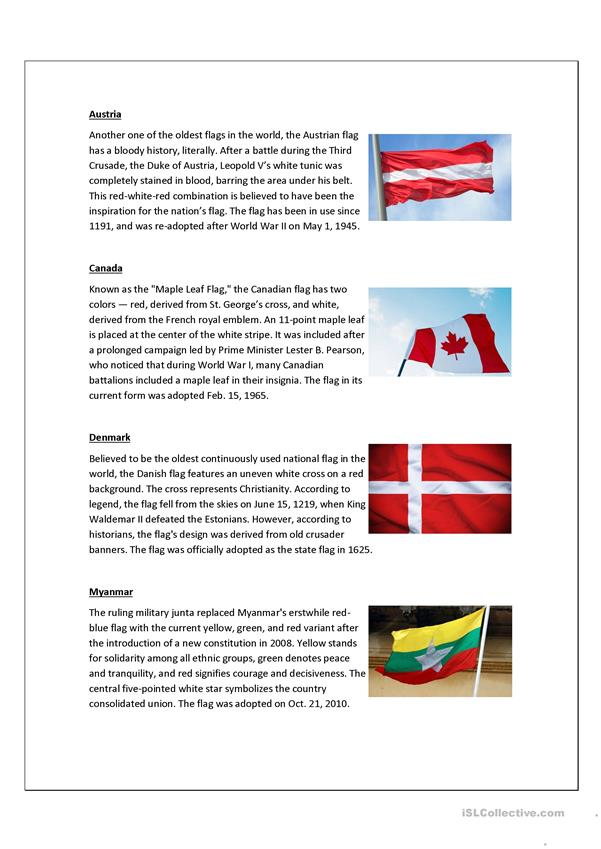 The meaning of flags.