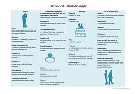 dating and relationships esl
