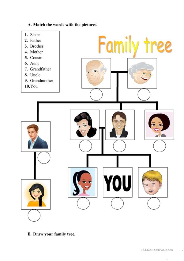 Family tree - English ESL Worksheets for distance learning ...