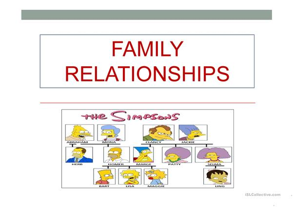 Family relationships presentation