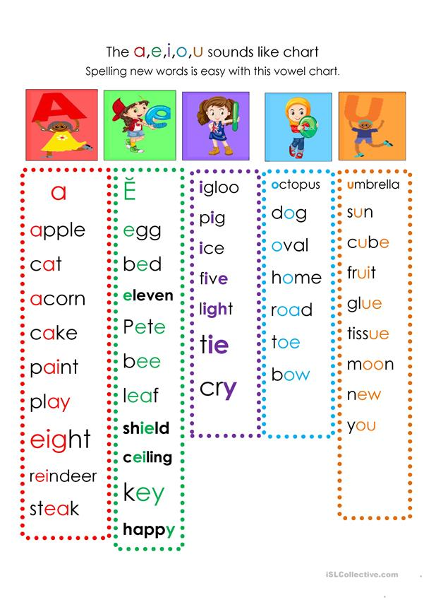Vowels desk chart