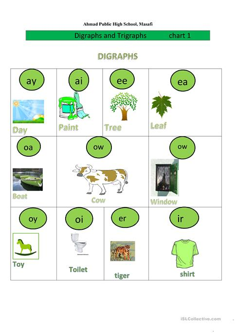 digraph and trigraph worksheet - Free ESL printable worksheets made ...
