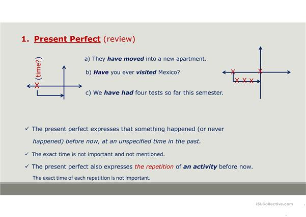 Present Perfect since and for