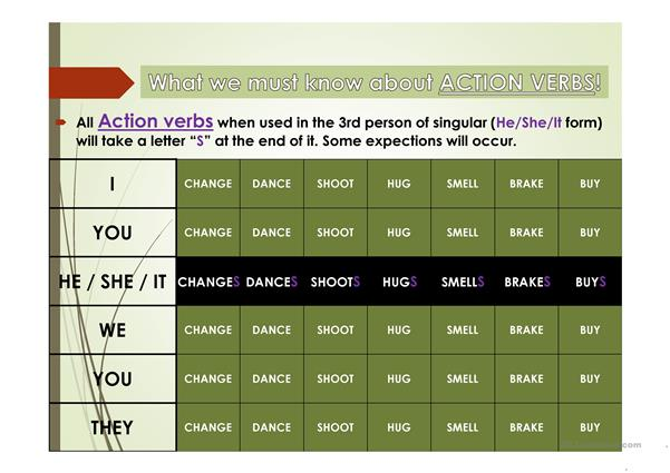 SIMPLE PRESENT - ACTION VERBS