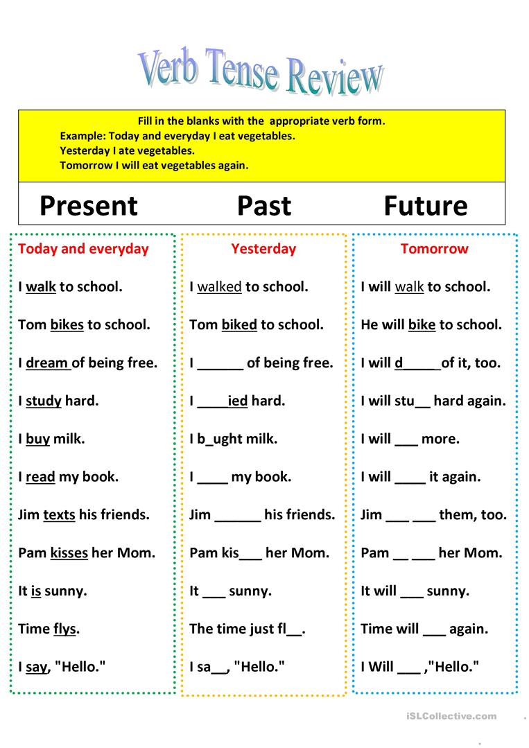 worksheet Past Present And Future Tense Worksheets revision of verb tenses present past and future worksheet free future