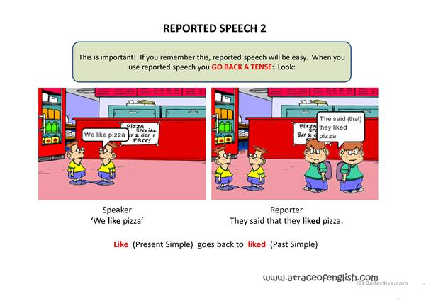 Reported Speech Simplified
