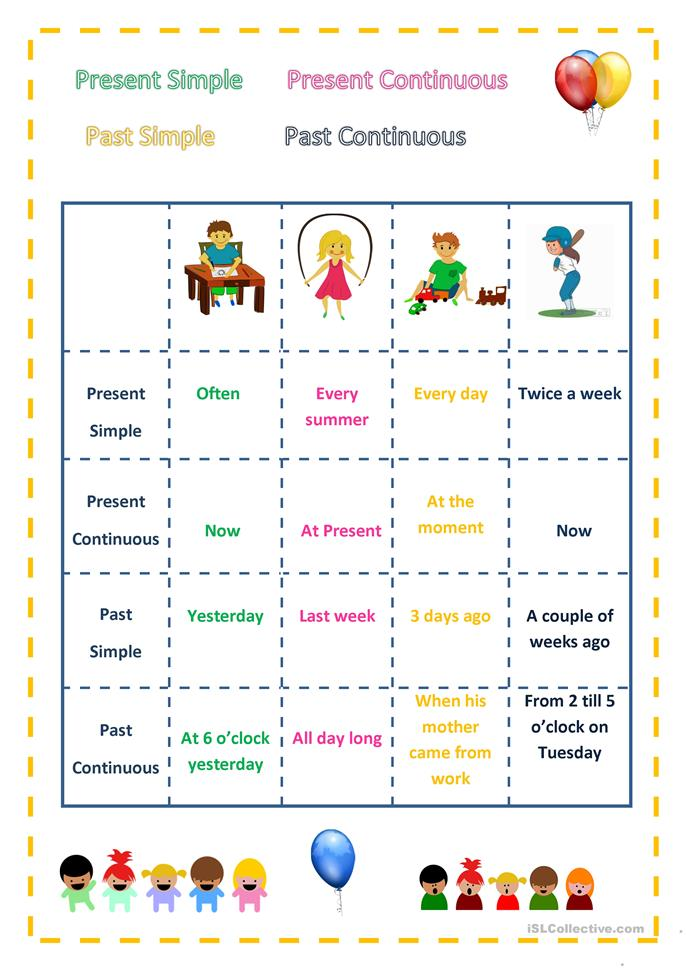 Mixture of Present and Past Tenses - ESL worksheets