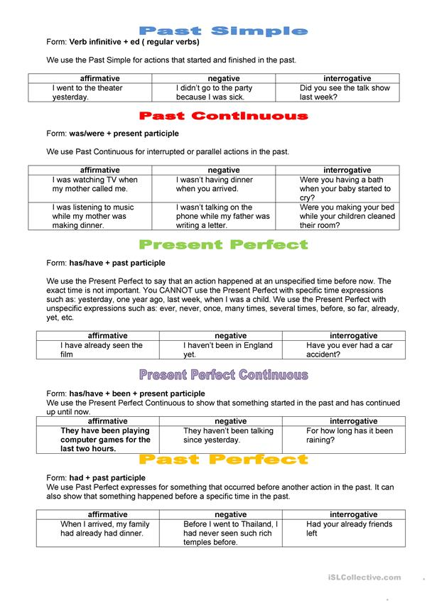 Past tenses - poster