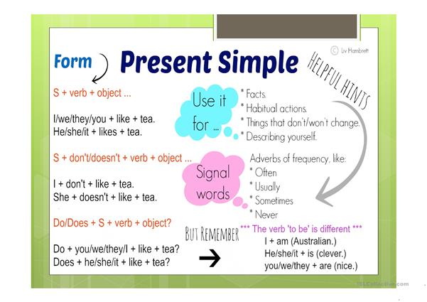 Present Tenses Summary