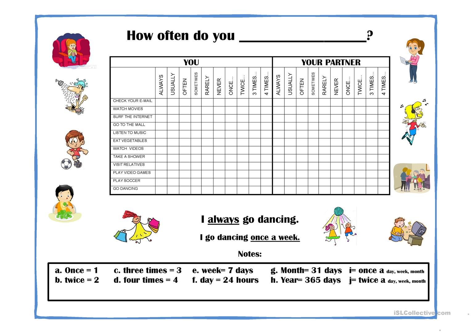 How Often Do You? Worksheet  Free Esl Printable. Flash Character Signs. Relax Signs. Isis Signs. Vacation Signs. Staff Lounge Signs. Exchange Signs. Pseudomonas Pneumonia Signs. Weeks Pregnant Signs