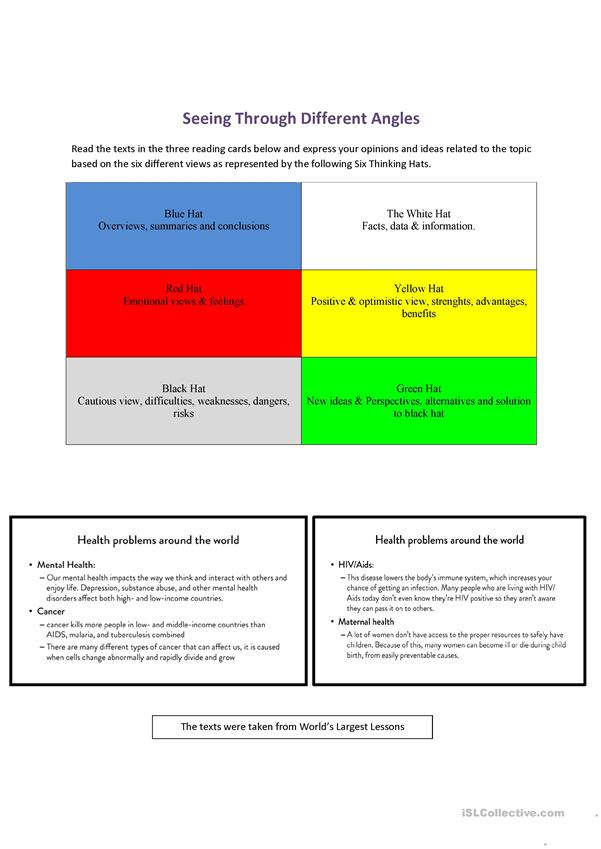 Thinking Tools (Six Thinking Hats and ESL Reading)
