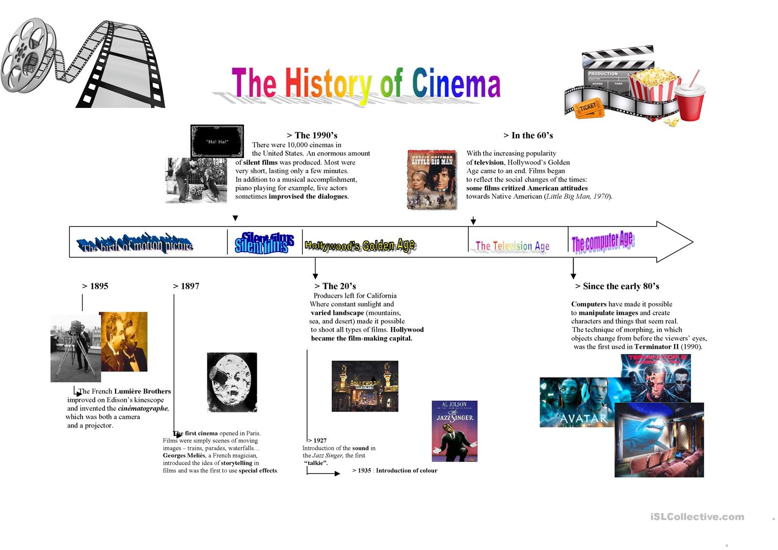 an introduction to the history of cinematography