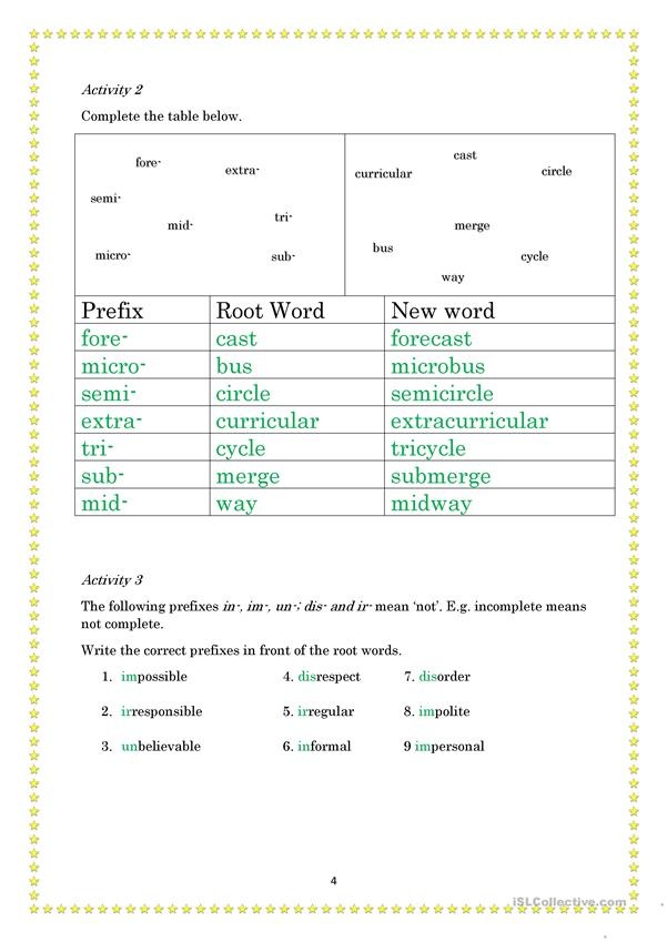 Prefixes: changing the meanings of words