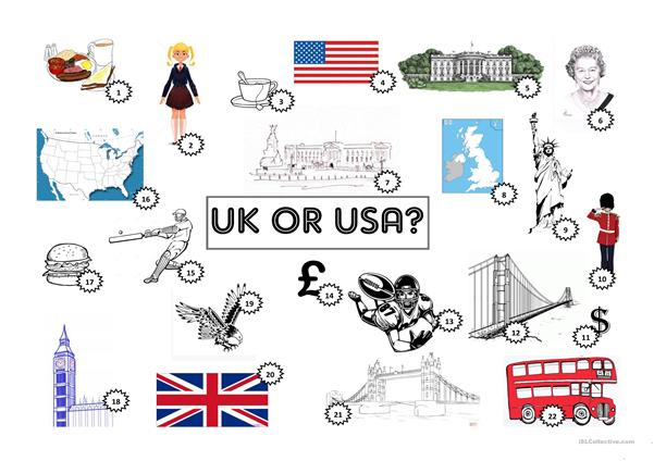 Quiz UK or USA with pictures