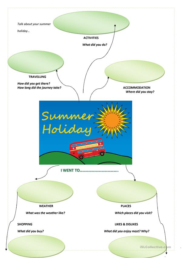 SUMMER HOLIDAY SPEAKING ACTIVITY