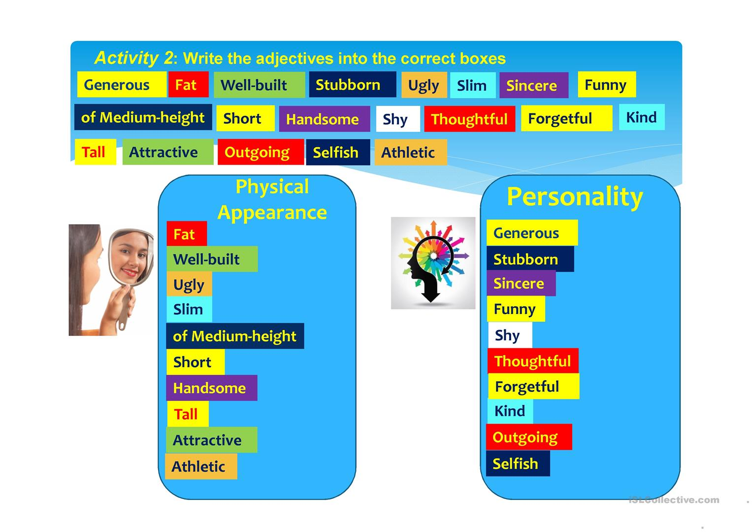 Appearance personality physical What Each