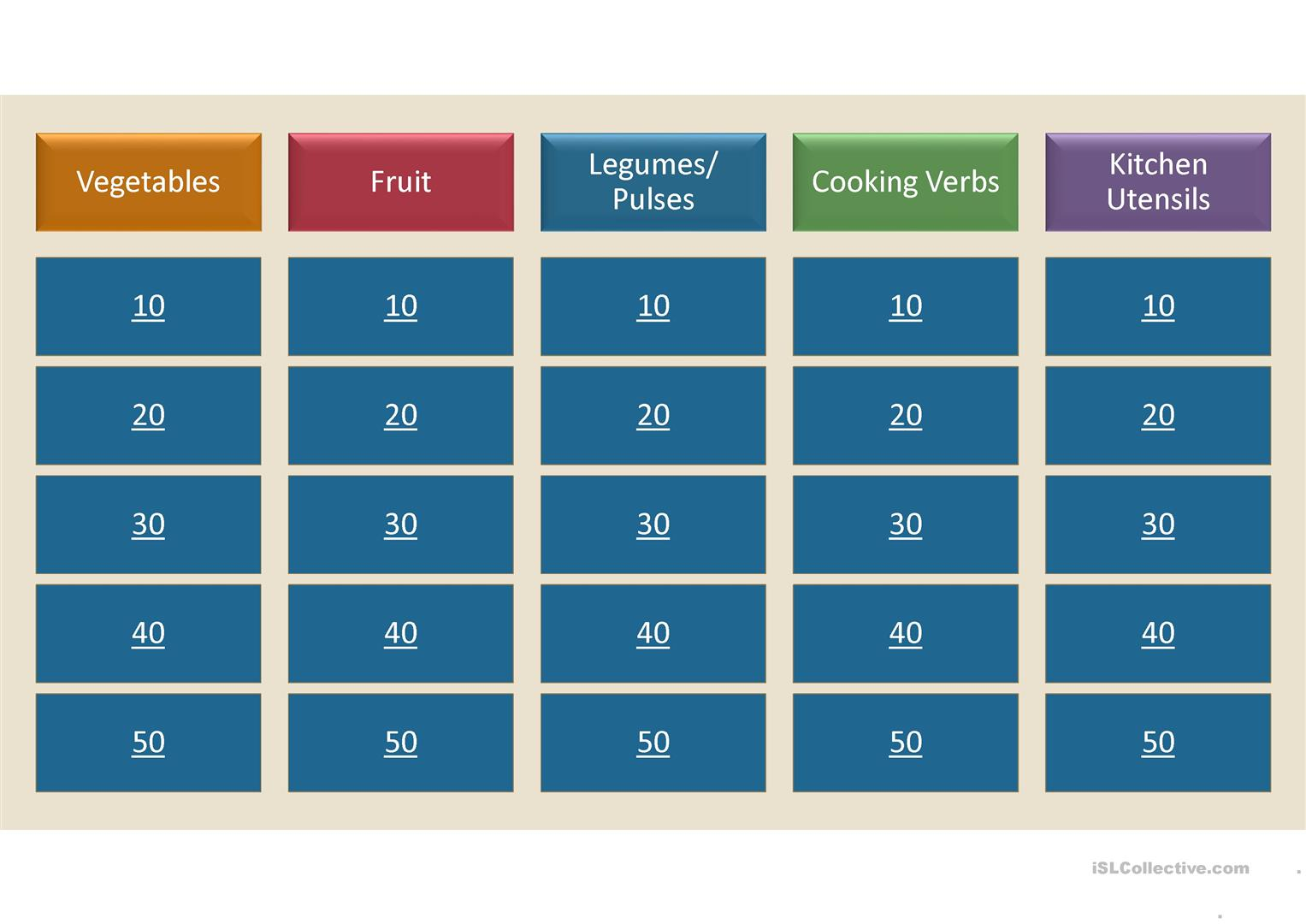 Food and Cooking Vocabulary Jeopardy Game worksheet - Free ESL ...