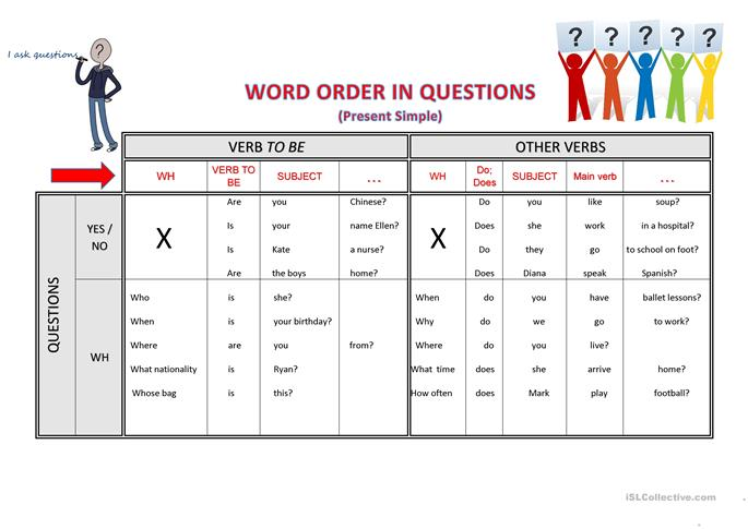 Common Worksheets Time Order Transition Words Worksheets – Transition Words Worksheets