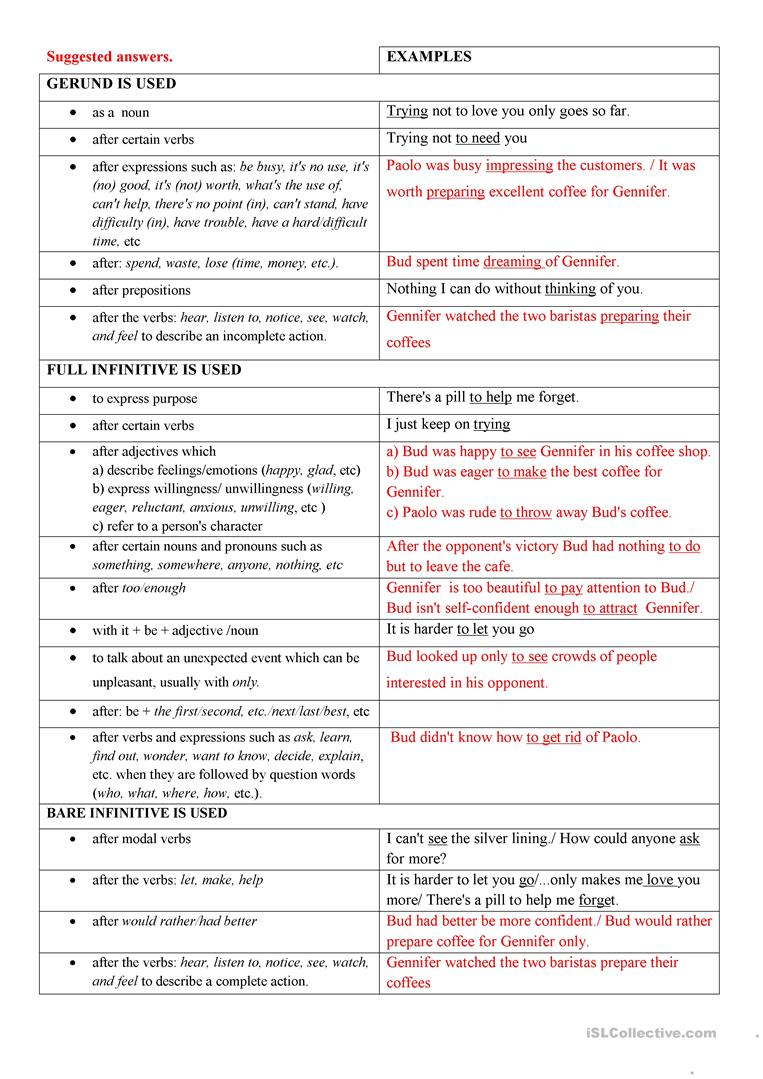 Trying not to love you song worksheet worksheet free esl full screen robcynllc Images