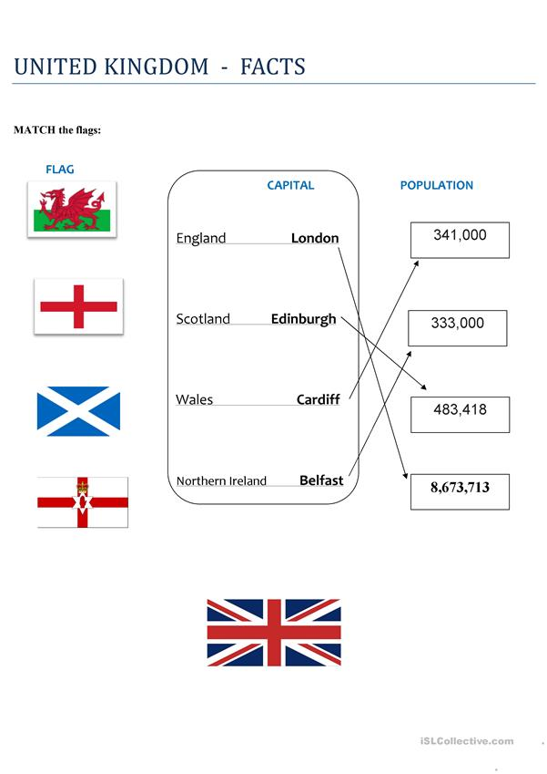 UK basic facts flags cities