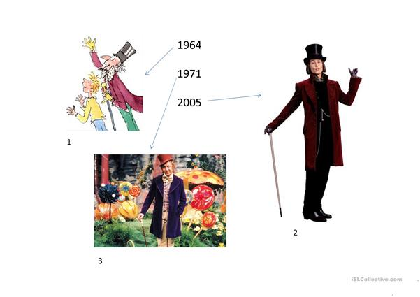 Charlie and the Chocolate Factory: comparatives and superlatives