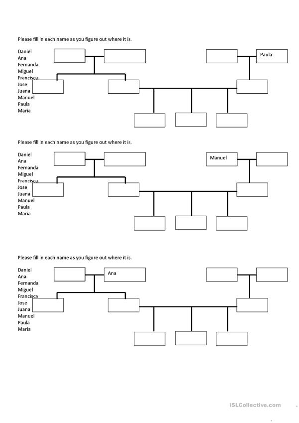 Family Tree Guessing Game