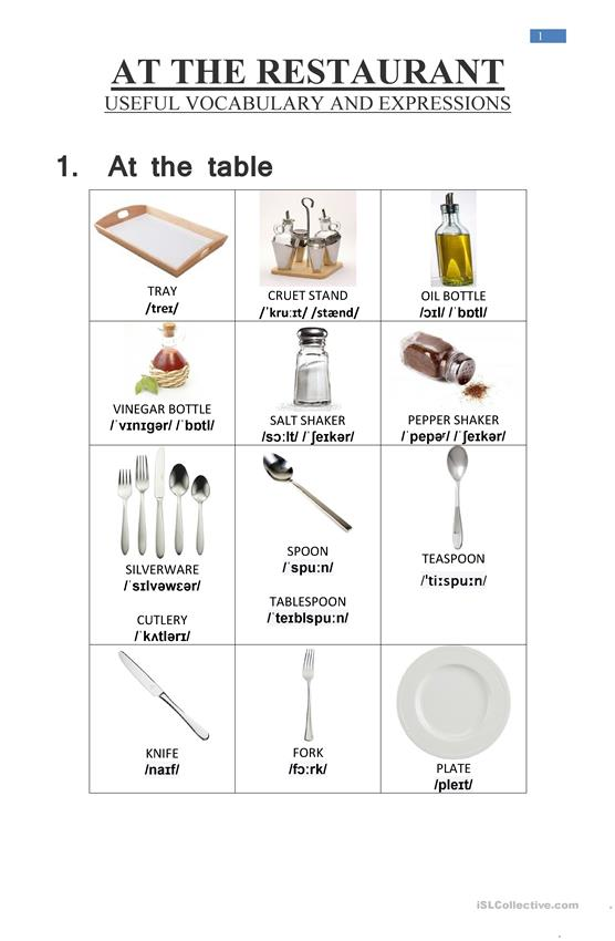 Food - At the restaurant - Vocabulary